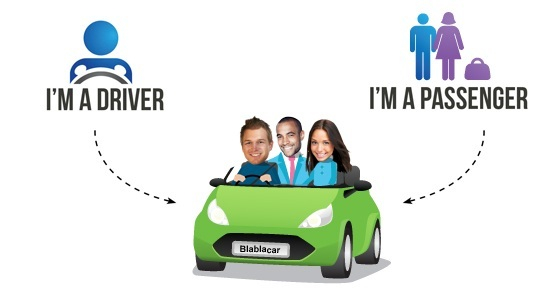 opinioni su BlaBlaCar