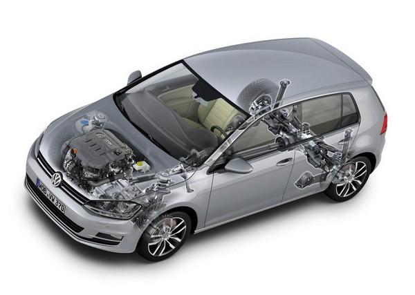 Il listino della nuova Volkswagen Golf 4Motion News Volkswagen