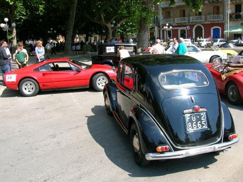 L'assicurazione per le auto storiche Manutenzione