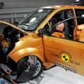 Acquisto auto, italiani sempre più attenti alla sicurezza News