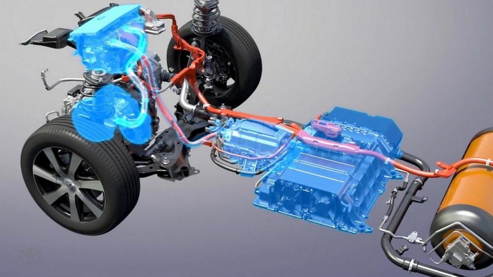 Come funzionano le auto a idrogeno? Recensioni